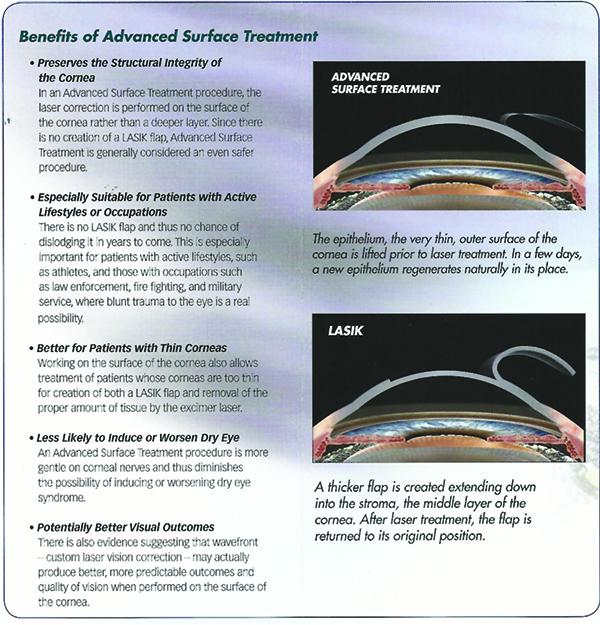 Advanced Surface Treatment