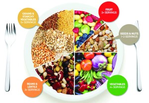 Should You Consider a Plant-Based Diet