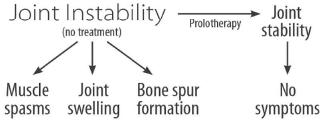 shoulder-instability2